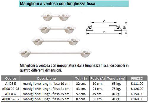 ManiglioniVentosa008