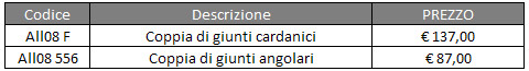 ManiglioniVentosa026