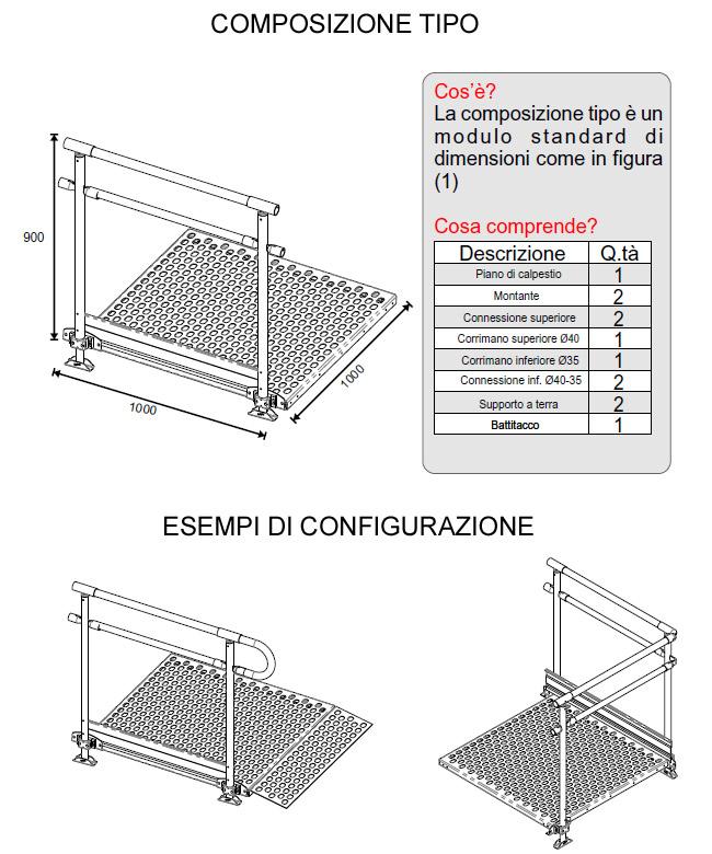 rampa modulabile